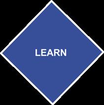 2-pn-philosophy-learn.png