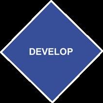 3-pn-philosophy-develop.png