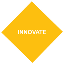 4-pn-philosophy-innovate.png
