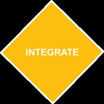 6-pn-philosophy-integrate.png